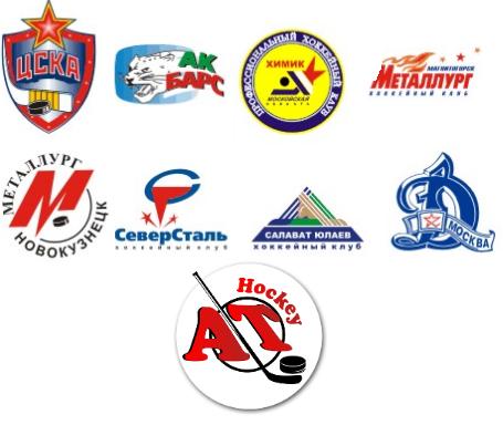 Прозвища хоккейных команд